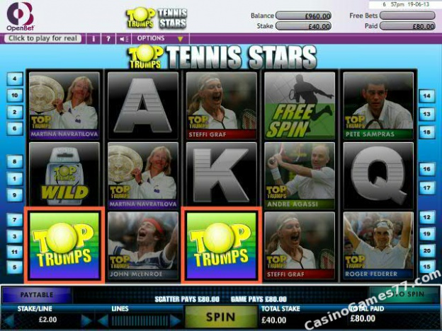 Top Trumps Tennis Stars