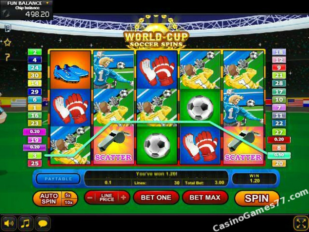 World-Cup Soccer Spins